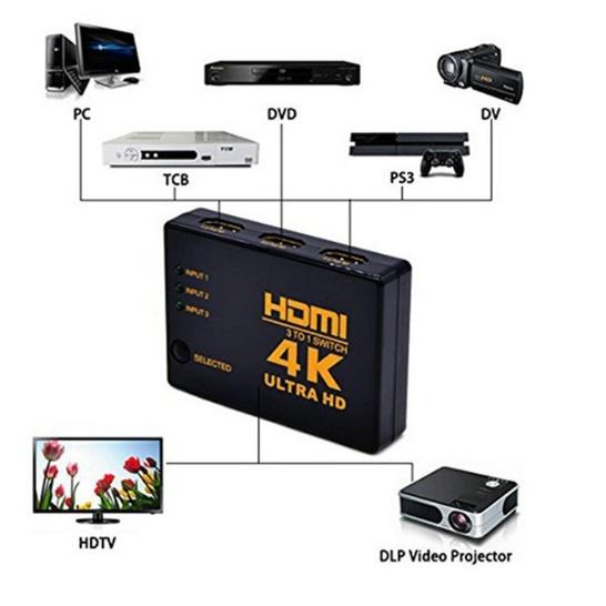 ATZ HDMI-314IR_1