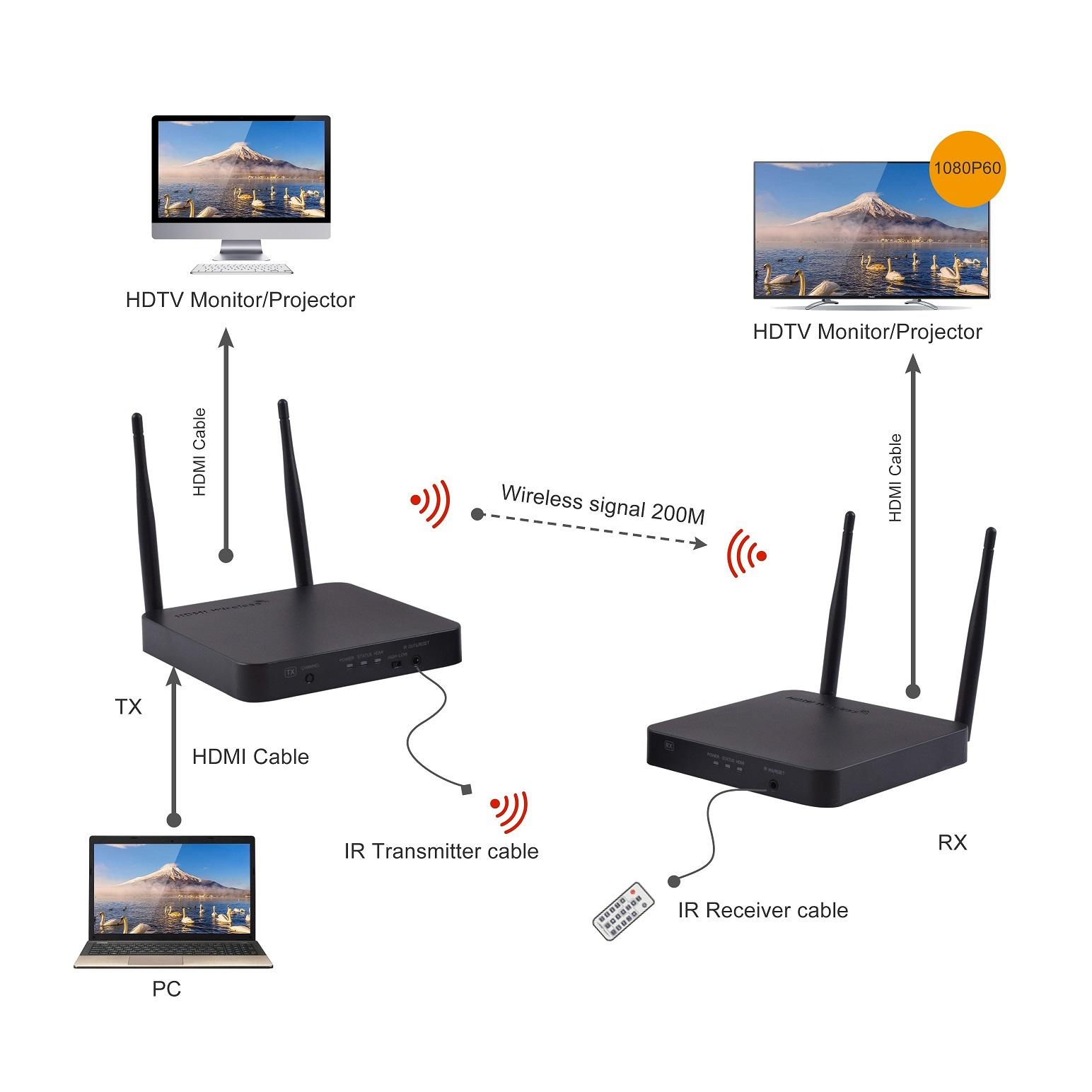 ATZ HDMI-E200W_1_web