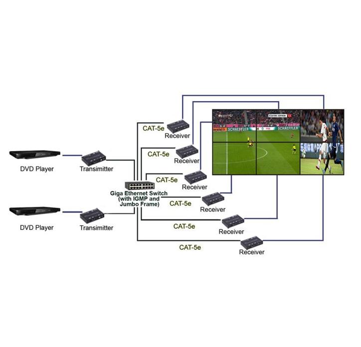 ATZ HDMI4K-EM120TX_3